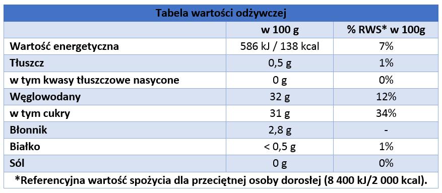 tabWart3